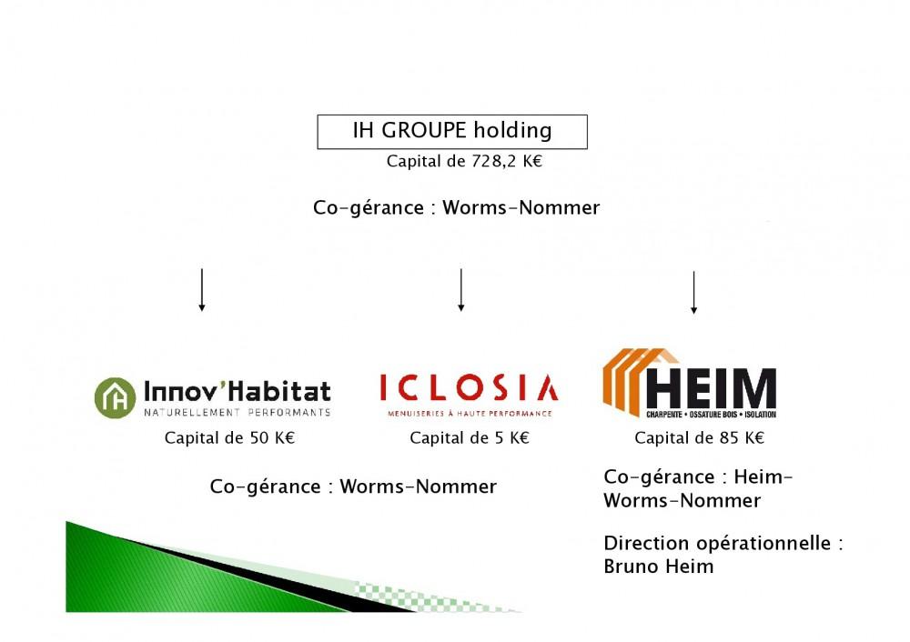 Organigramme IH Groupe